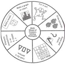 SAT prep math strategy wheel