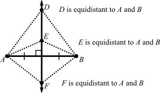 equidistant