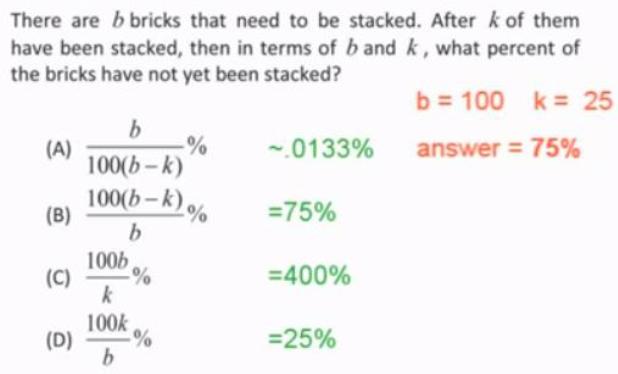 SAT Math Practice Questions Help | SAT Math Question Solving