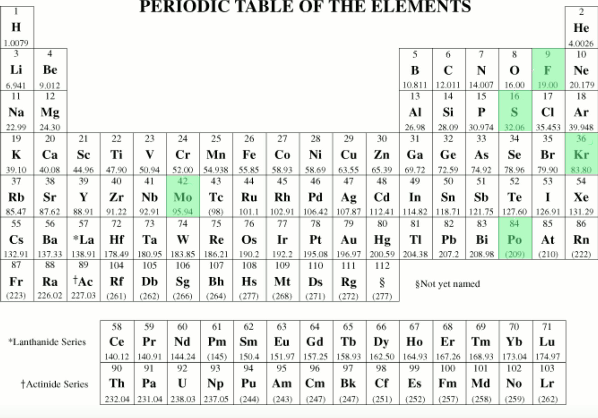 Sat descriptive chemistry problem with solution periodic table urtaz Image collections
